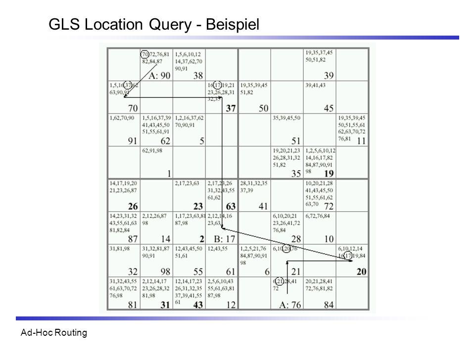 Ad-Hoc Routing GLS Location Query - Beispiel