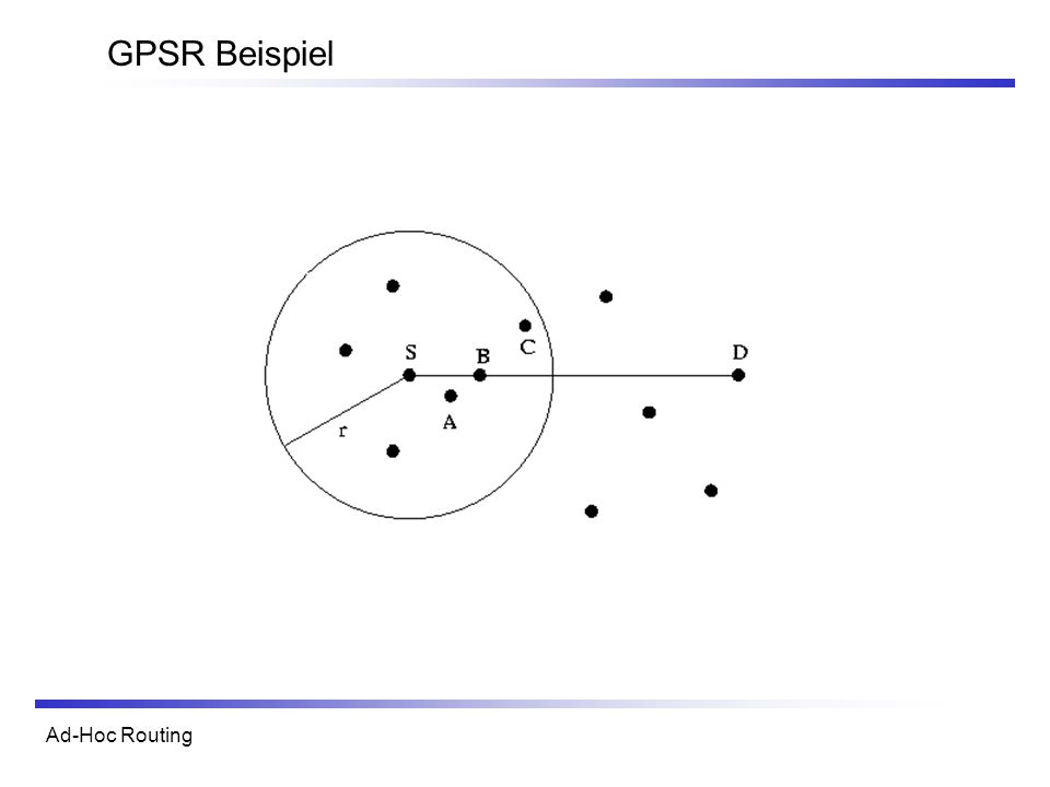 Ad-Hoc Routing GPSR Beispiel