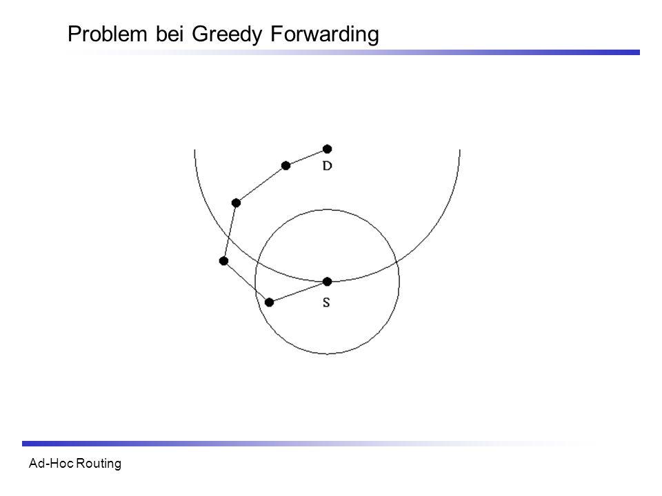 Ad-Hoc Routing Problem bei Greedy Forwarding