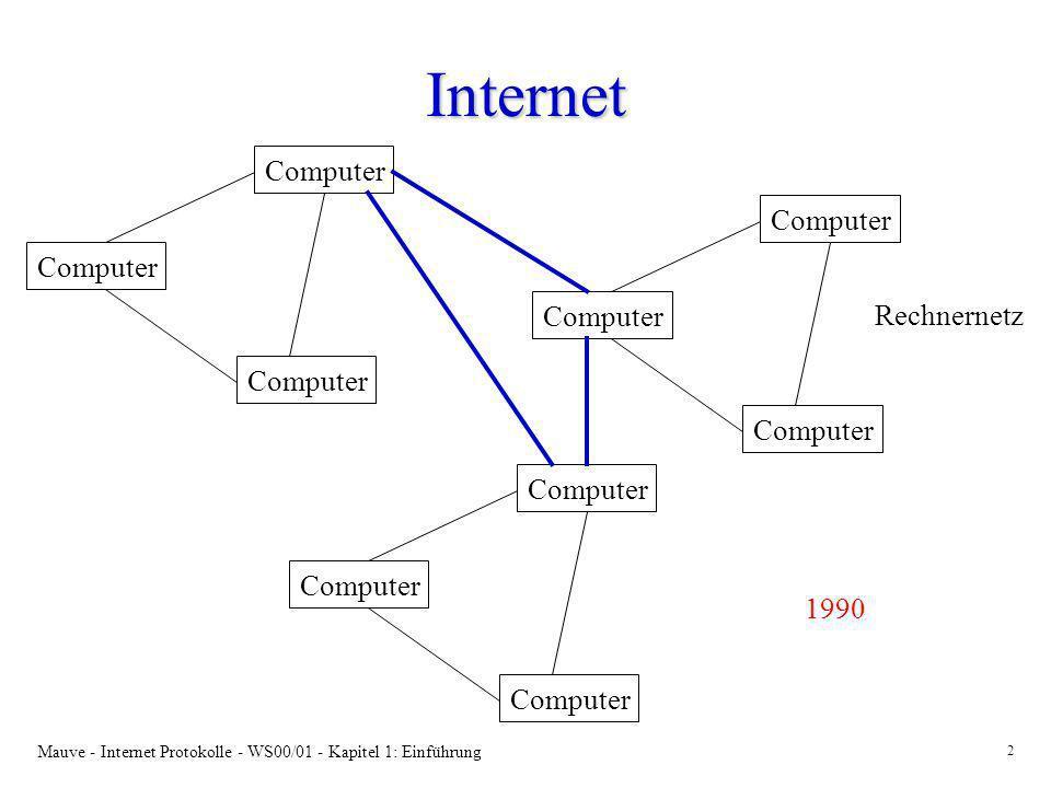 Mauve - Internet Protokolle - WS00/01 - Kapitel 1: Einführung 13 Weiterer Ablauf der Vorlesung I Kapitel 2: Link Layer Kapitel 2: Link Layer –Kapselung von IP Paketen EthernetEthernet PPPPPP –Abbildung von IP auf LAN Adressen –Maximum Transmission Unit