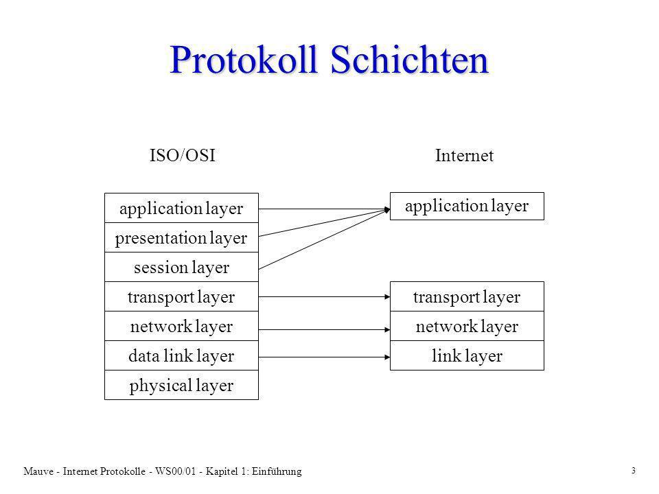 Mauve - Internet Protokolle - WS00/01 - Kapitel 1: Einführung 14 Weiterer Ablauf der Vorlesung I Kapitel 3: Internet Protocol (IP) Kapitel 3: Internet Protocol (IP) –Paketformat und Grundlagen –Internet Control Message Protoco (ICMP) –tools: ping, traceroute –IP Routing –IP version 6 –Wireless IP