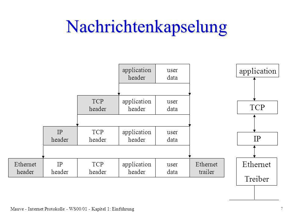 Mauve - Internet Protokolle - WS00/01 - Kapitel 1: Einführung 7 Nachrichtenkapselung application application header user data Ethernet Treiber Etherne