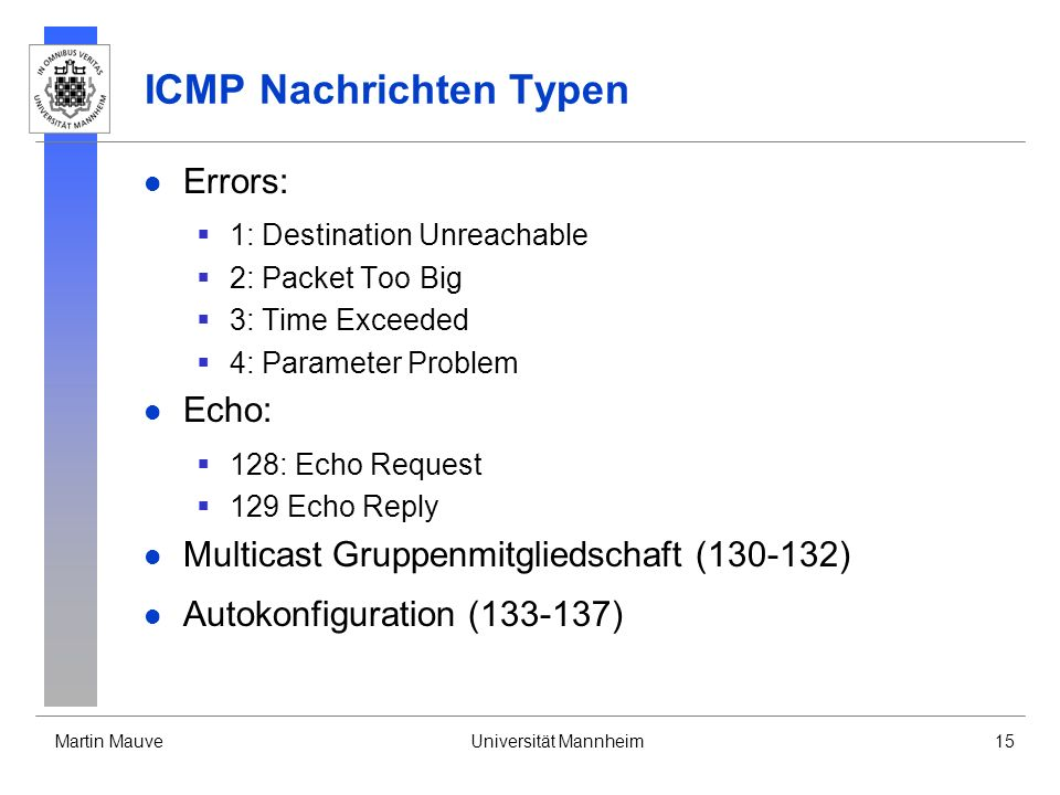 Martin MauveUniversität Mannheim15 ICMP Nachrichten Typen Errors: 1: Destination Unreachable 2: Packet Too Big 3: Time Exceeded 4: Parameter Problem E