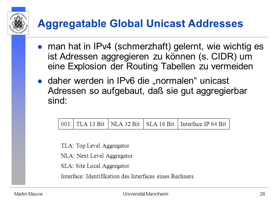 Martin MauveUniversität Mannheim28 Aggregatable Global Unicast Addresses man hat in IPv4 (schmerzhaft) gelernt, wie wichtig es ist Adressen aggregiere