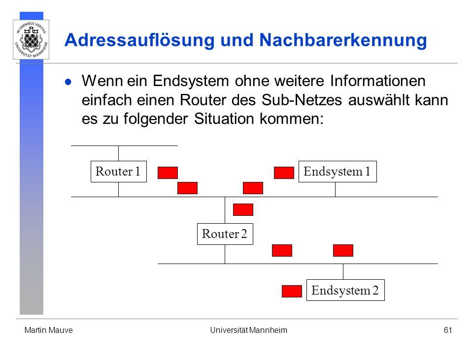 Martin MauveUniversität Mannheim61 Adressauflösung und Nachbarerkennung Wenn ein Endsystem ohne weitere Informationen einfach einen Router des Sub-Net