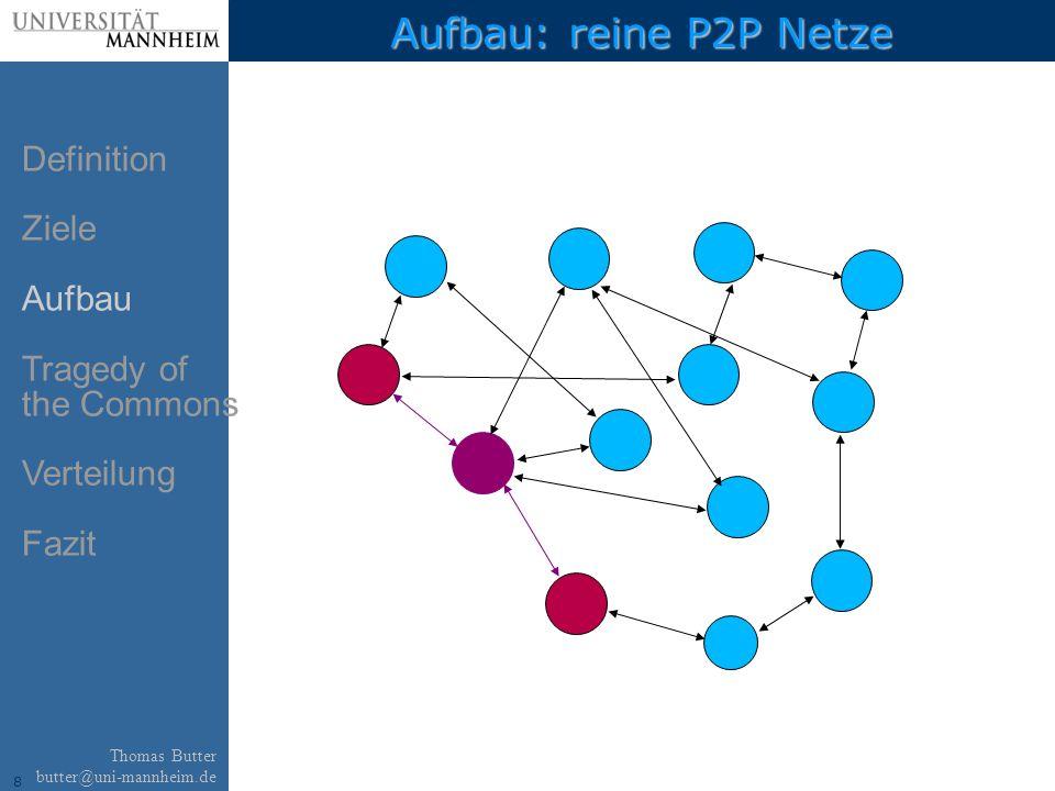 9 Thomas Butter butter@uni-mannheim.de Aufbau: reine P2P Netze Definition Ziele Aufbau Tragedy of the Commons Verteilung Fazit