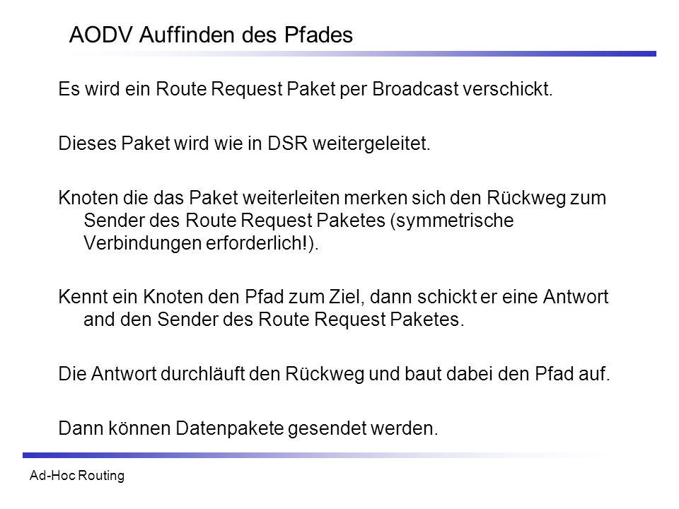 Ad-Hoc Routing AODV Auffinden des Pfades Es wird ein Route Request Paket per Broadcast verschickt. Dieses Paket wird wie in DSR weitergeleitet. Knoten