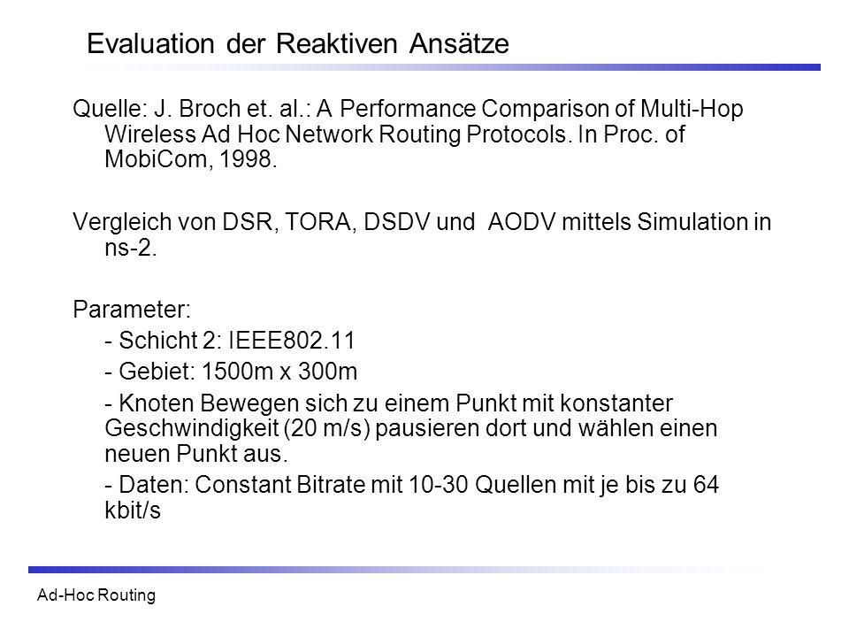 Ad-Hoc Routing Evaluation der Reaktiven Ansätze Quelle: J. Broch et. al.: A Performance Comparison of Multi-Hop Wireless Ad Hoc Network Routing Protoc