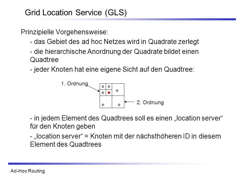 Ad-Hoc Routing Grid Location Service (GLS) Prinzipielle Vorgehensweise: - das Gebiet des ad hoc Netzes wird in Quadrate zerlegt - die hierarchische An