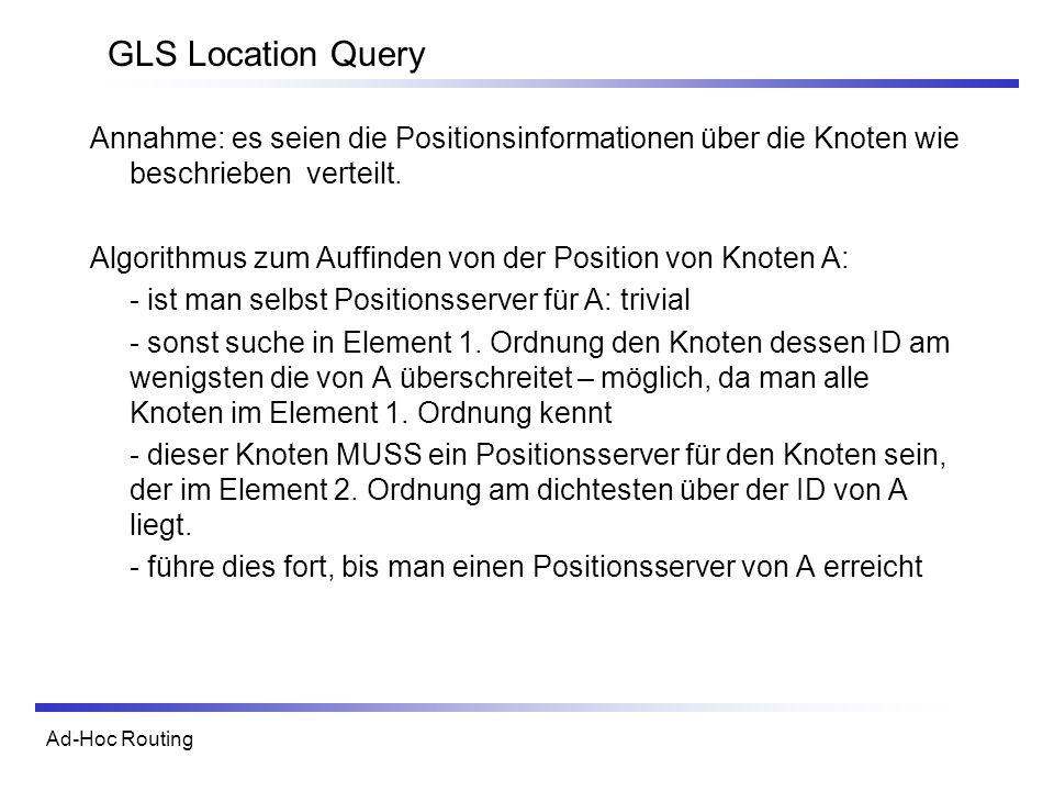 Ad-Hoc Routing GLS Location Query Annahme: es seien die Positionsinformationen über die Knoten wie beschrieben verteilt. Algorithmus zum Auffinden von