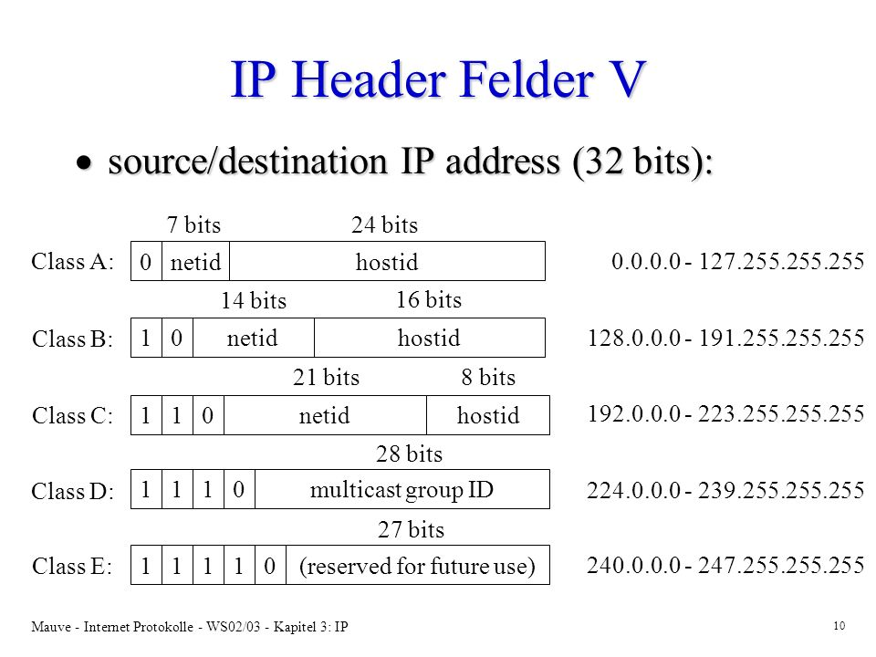 Mauve - Internet Protokolle - WS02/03 - Kapitel 3: IP 10 IP Header Felder V source/destination IP address (32 bits): source/destination IP address (32