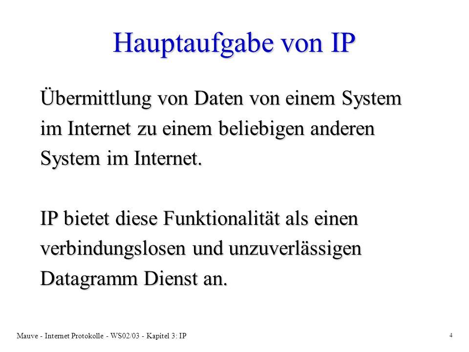 Mauve - Internet Protokolle - WS02/03 - Kapitel 3: IP 5 IP Paketformat identification time to live source IP address versiontotal lengthprec./TOS destination IP address header checksum data hlength 0 7 1531 flagsfragment offset protocol options (if any)