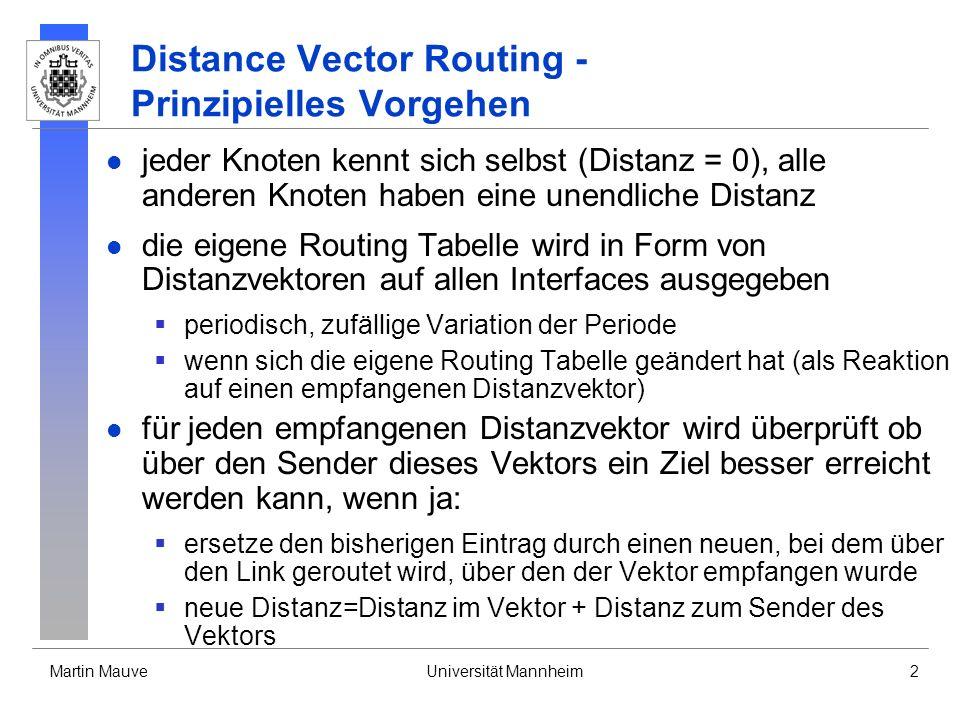Martin MauveUniversität Mannheim2 Distance Vector Routing - Prinzipielles Vorgehen jeder Knoten kennt sich selbst (Distanz = 0), alle anderen Knoten haben eine unendliche Distanz die eigene Routing Tabelle wird in Form von Distanzvektoren auf allen Interfaces ausgegeben periodisch, zufällige Variation der Periode wenn sich die eigene Routing Tabelle geändert hat (als Reaktion auf einen empfangenen Distanzvektor) für jeden empfangenen Distanzvektor wird überprüft ob über den Sender dieses Vektors ein Ziel besser erreicht werden kann, wenn ja: ersetze den bisherigen Eintrag durch einen neuen, bei dem über den Link geroutet wird, über den der Vektor empfangen wurde neue Distanz=Distanz im Vektor + Distanz zum Sender des Vektors