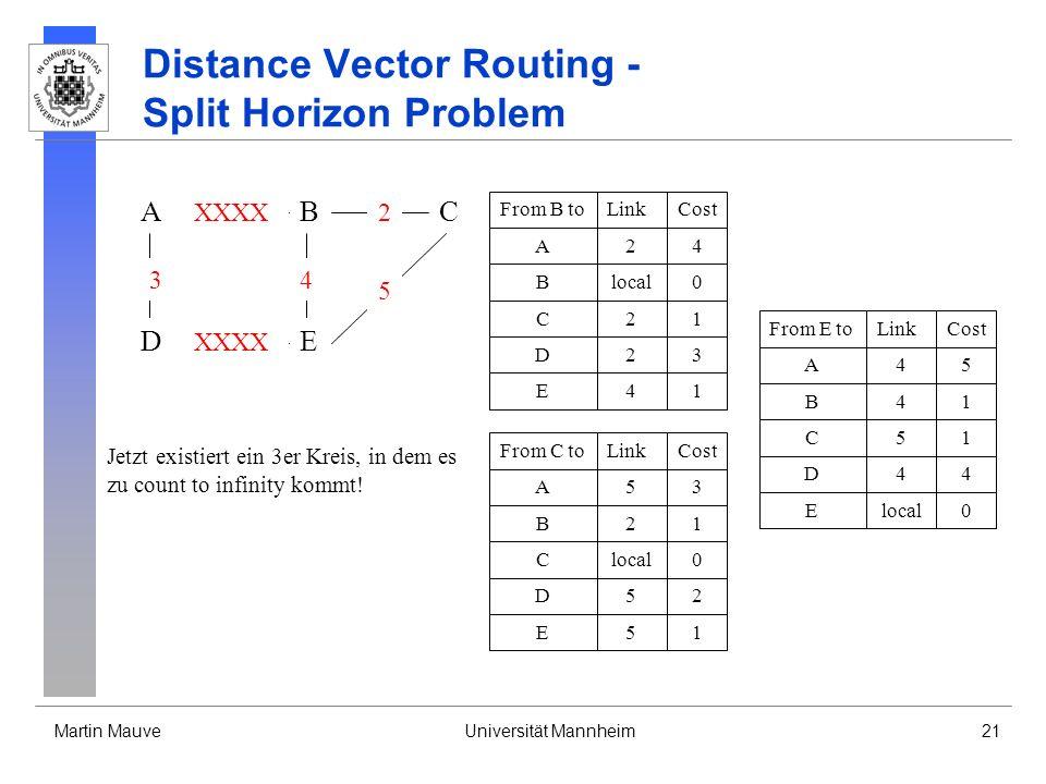 Martin MauveUniversität Mannheim21 Distance Vector Routing - Split Horizon Problem A DE CB 3 XXXX 4 2 5 From B toLinkCost Blocal0 A24 D23 C21 E41 From C toLinkCost Clocal0 B21 A53 E51 D52 From E toLinkCost Elocal0 B41 A45 D44 C51 Jetzt existiert ein 3er Kreis, in dem es zu count to infinity kommt!