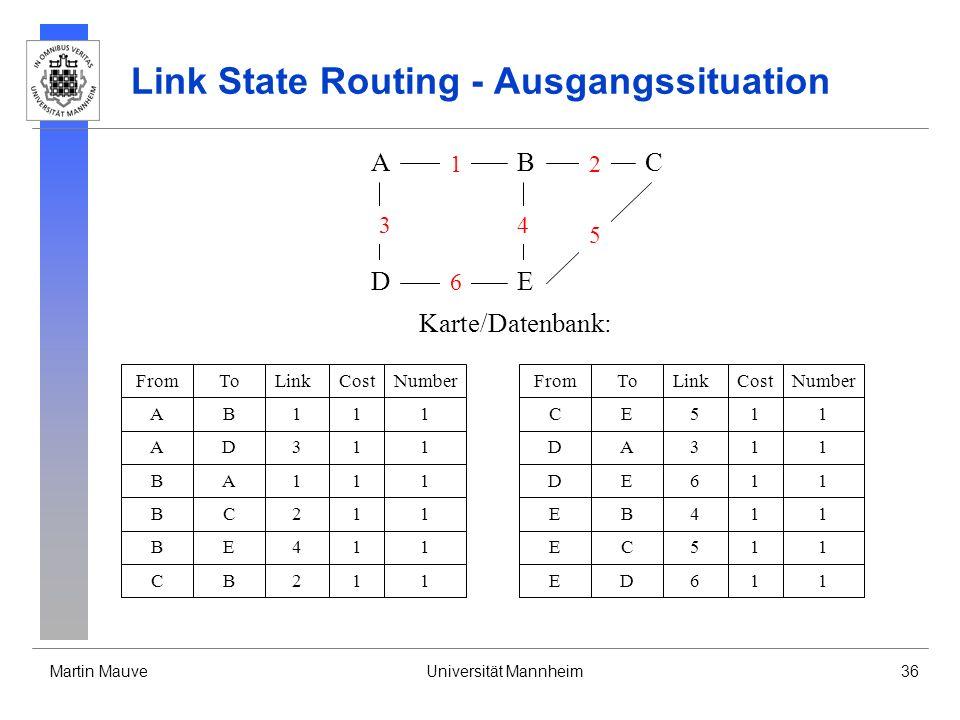 Martin MauveUniversität Mannheim36 Link State Routing - Ausgangssituation A DE CB 3 6 1 4 2 5 FromLinkCost A11 A31 B11 B21 B41 To B D A C E C21B FromLinkCost C51 D31 D61 E41 E51 To E A E B C E61D Karte/Datenbank: Number 1 1 1 1 1 1 1 1 1 1 1 1
