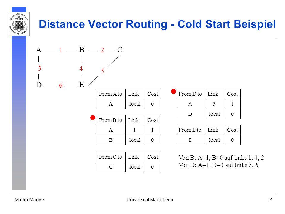 Martin MauveUniversität Mannheim5 Distance Vector Routing - Cold Start Beispiel From A toLinkCost Alocal0 From B toLinkCost Blocal0 From C toLinkCost Clocal0 From D toLinkCost Dlocal0 From E toLinkCost Elocal0 A11 A31 B11 D31 B21 A22 B41 A42 D61 Von A: A=0, B=1, D=1 auf links 1, 3 Von C: A=2, B=1, C=0 auf links 2, 5 Von E: A=2, B=1, D=1, E= 0 auf links 4, 5, 6 A DE CB 3 6 1 4 2 5