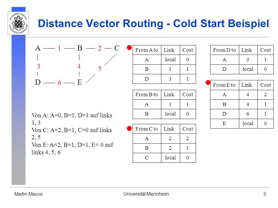 Martin MauveUniversität Mannheim16 Counting to Infinity - Lösung durch Split Horizon Idee: wenn Knoten A Pakete zu einem Ziel X über Knoten B routet, dann macht es keinen Sinn für B Pakete nach X über A zu routen.