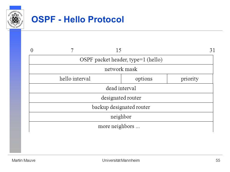 Martin MauveUniversität Mannheim55 OSPF - Hello Protocol OSPF packet header, type=1 (hello) 0 7 1531 optionshello intervalpriority network mask dead interval backup designated router designated router more neighbors...