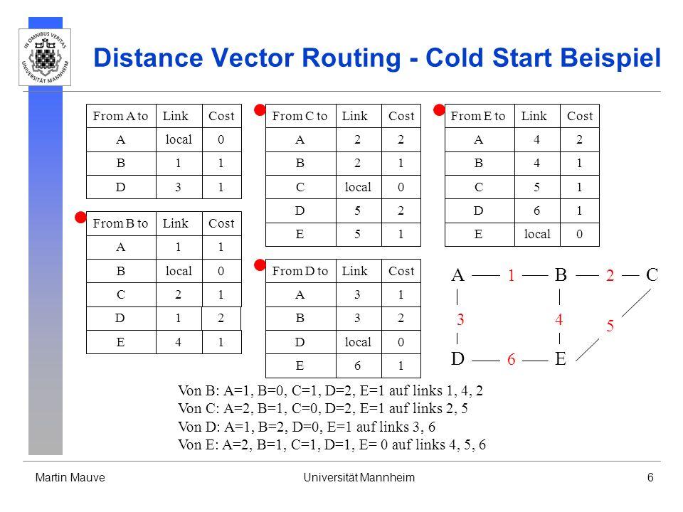 Martin MauveUniversität Mannheim6 Distance Vector Routing - Cold Start Beispiel From B toLinkCost Blocal0 A11 D12 C21 E41 From D toLinkCost Dlocal0 A31 B32 E61 From C toLinkCost Clocal0 B21 A22 E51 D52 From A toLinkCost Alocal0 B11 D31 From E toLinkCost Elocal0 B41 A42 D61 C51 Von B: A=1, B=0, C=1, D=2, E=1 auf links 1, 4, 2 Von C: A=2, B=1, C=0, D=2, E=1 auf links 2, 5 Von D: A=1, B=2, D=0, E=1 auf links 3, 6 Von E: A=2, B=1, C=1, D=1, E= 0 auf links 4, 5, 6 A DE CB 3 6 1 4 2 5