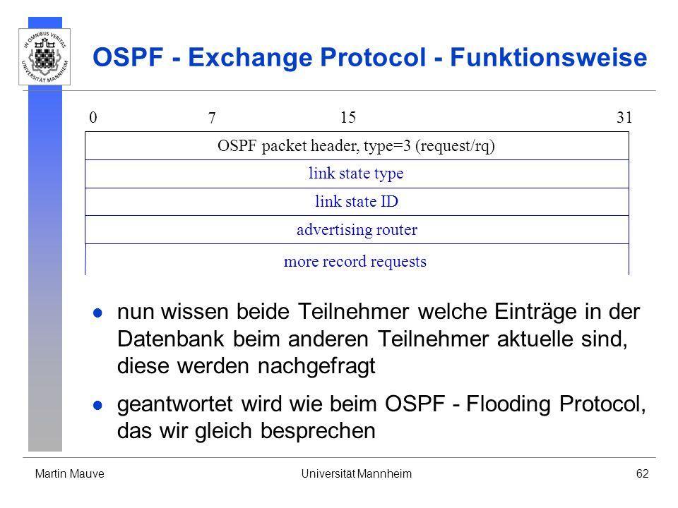 Martin MauveUniversität Mannheim62 OSPF - Exchange Protocol - Funktionsweise nun wissen beide Teilnehmer welche Einträge in der Datenbank beim anderen Teilnehmer aktuelle sind, diese werden nachgefragt geantwortet wird wie beim OSPF - Flooding Protocol, das wir gleich besprechen OSPF packet header, type=3 (request/rq) 0 7 1531 link state ID link state type more record requests advertising router