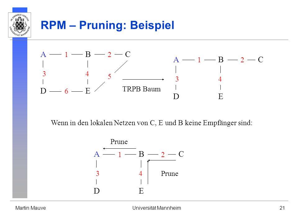 Martin MauveUniversität Mannheim21 RPM – Pruning: Beispiel A DE CB 3 6 1 4 2 5 A DE CB 3 1 4 2 TRPB Baum Wenn in den lokalen Netzen von C, E und B kei