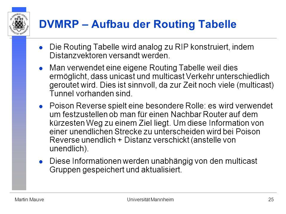 Martin MauveUniversität Mannheim25 DVMRP – Aufbau der Routing Tabelle Die Routing Tabelle wird analog zu RIP konstruiert, indem Distanzvektoren versan