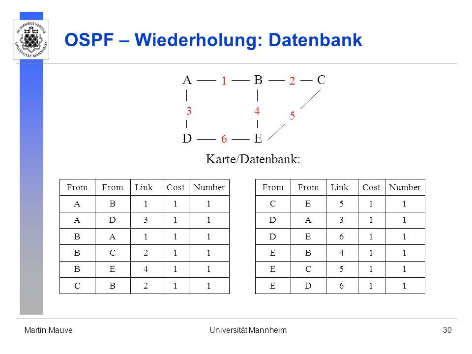 Martin MauveUniversität Mannheim30 OSPF – Wiederholung: Datenbank A DE CB 3 6 1 4 2 5 FromLinkCost A11 A31 B11 B21 B41 From B D A C E C21B LinkCost C5