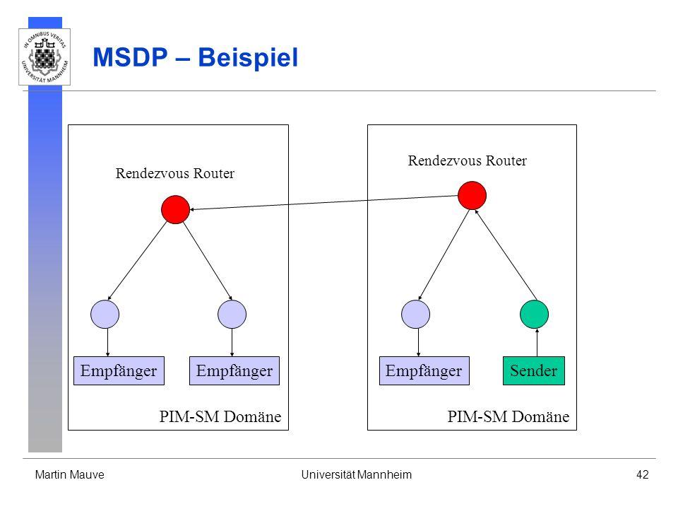Martin MauveUniversität Mannheim42 MSDP – Beispiel PIM-SM Domäne SenderEmpfänger Rendezvous Router