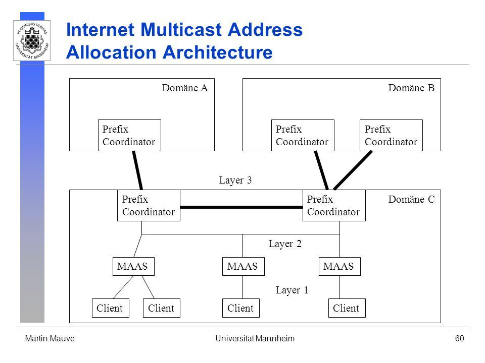 Martin MauveUniversität Mannheim60 Internet Multicast Address Allocation Architecture Domäne A Prefix Coordinator Domäne B Prefix Coordinator Prefix C