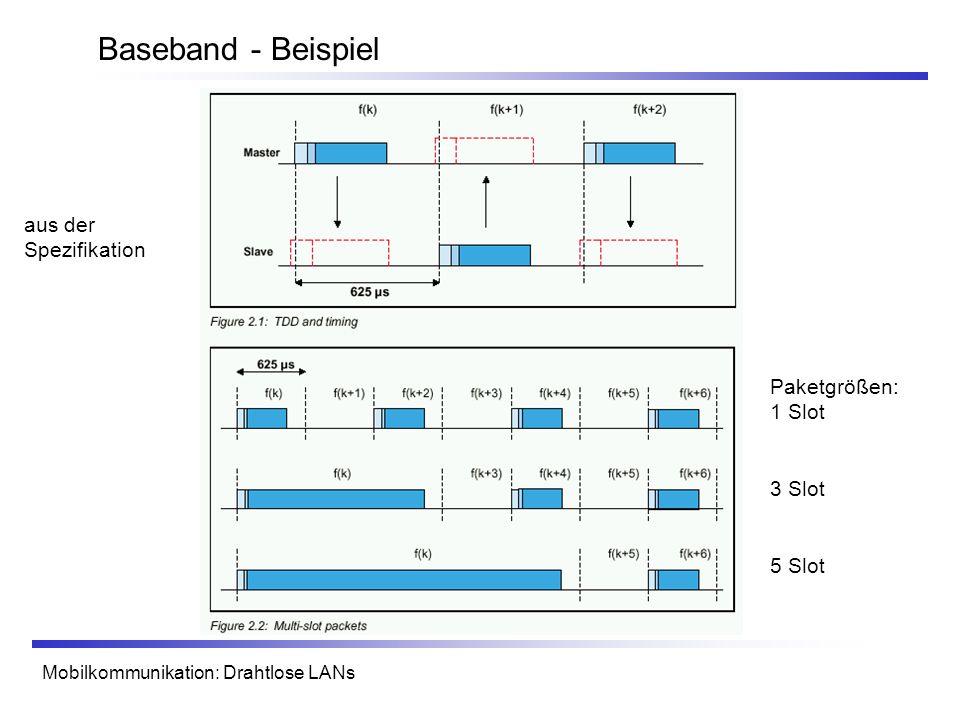 Mobilkommunikation: Drahtlose LANs Baseband - Beispiel aus der Spezifikation Paketgrößen: 1 Slot 3 Slot 5 Slot