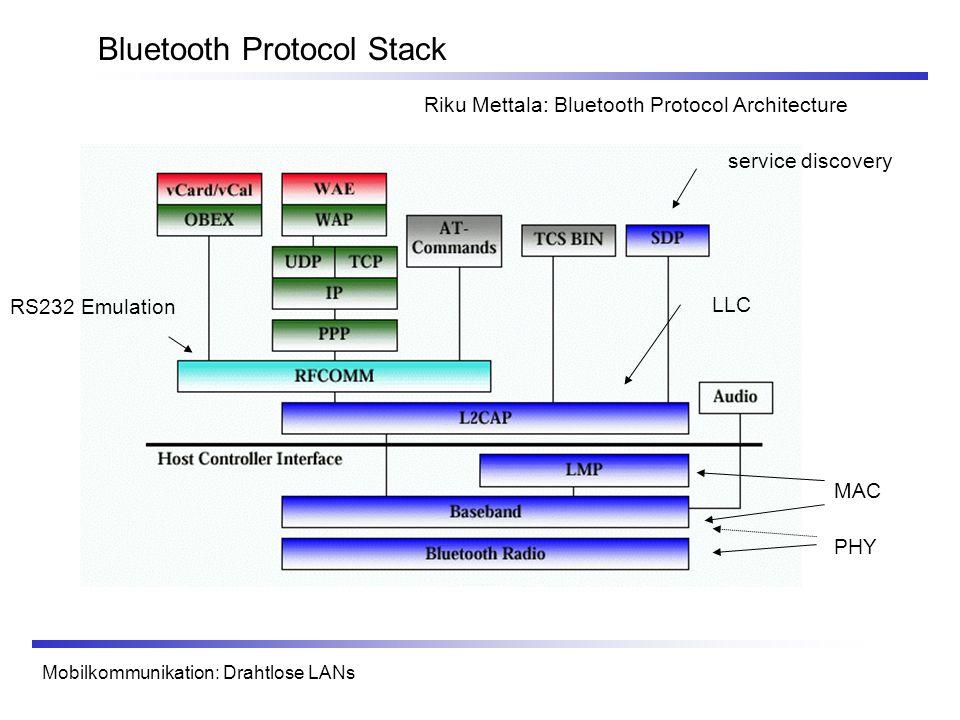 Mobilkommunikation: Drahtlose LANs Bluetooth Protocol Stack PHY MAC LLC RS232 Emulation Riku Mettala: Bluetooth Protocol Architecture service discover
