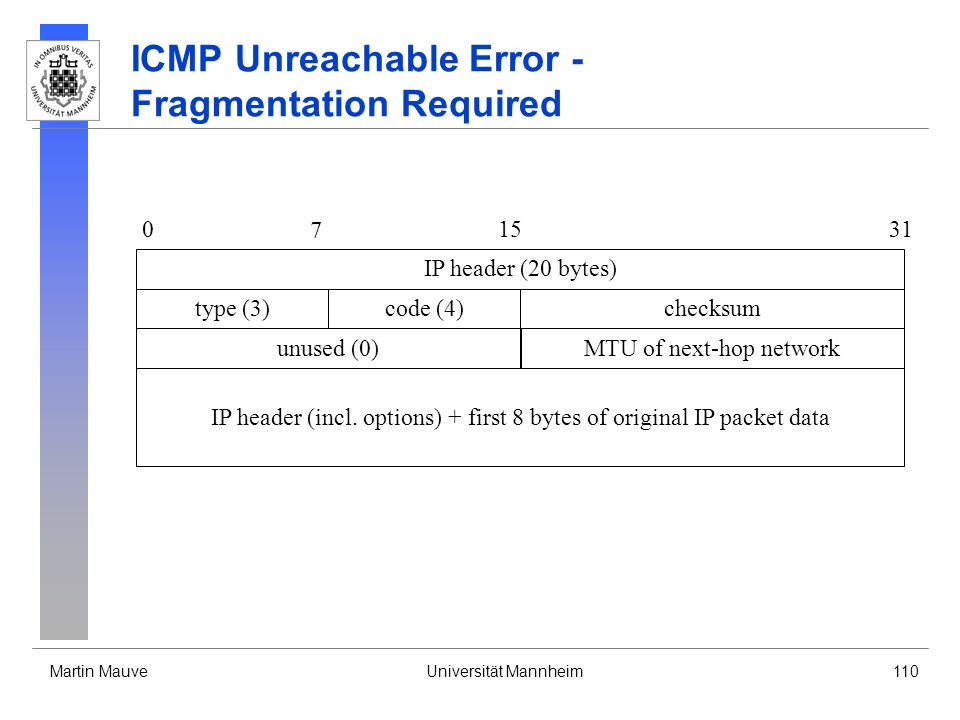 Martin MauveUniversität Mannheim110 ICMP Unreachable Error - Fragmentation Required IP header (20 bytes) 0 7 1531 type (3)checksumcode (4) IP header (