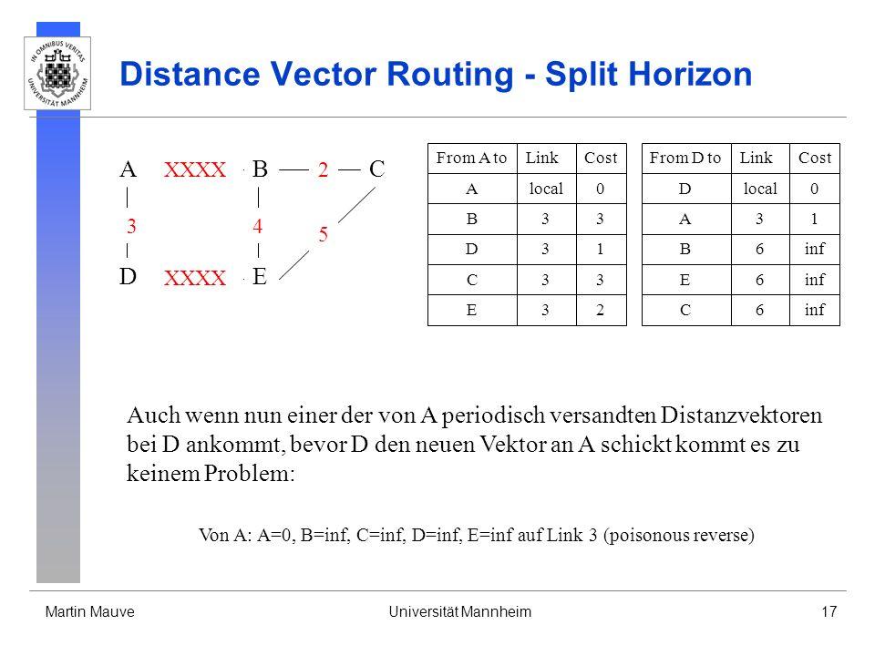 Martin MauveUniversität Mannheim17 Distance Vector Routing - Split Horizon A DE CB 3 XXXX 4 2 5 From D toLinkCost Dlocal0 A31 B6inf E6 From A toLinkCo