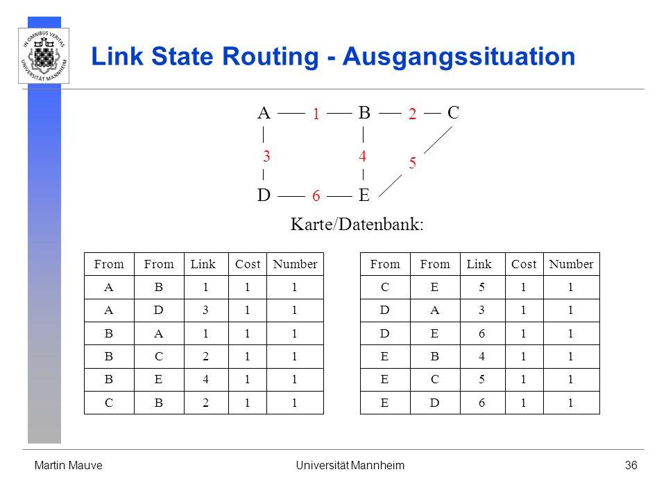 Martin MauveUniversität Mannheim36 Link State Routing - Ausgangssituation A DE CB 3 6 1 4 2 5 FromLinkCost A11 A31 B11 B21 B41 From B D A C E C21B Lin