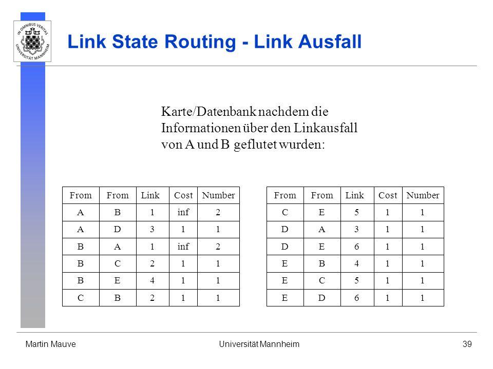 Martin MauveUniversität Mannheim39 Link State Routing - Link Ausfall FromLinkCost A1inf A31 B1 B21 B41 From B D A C E C21B LinkCost C51 D31 D61 E41 E5