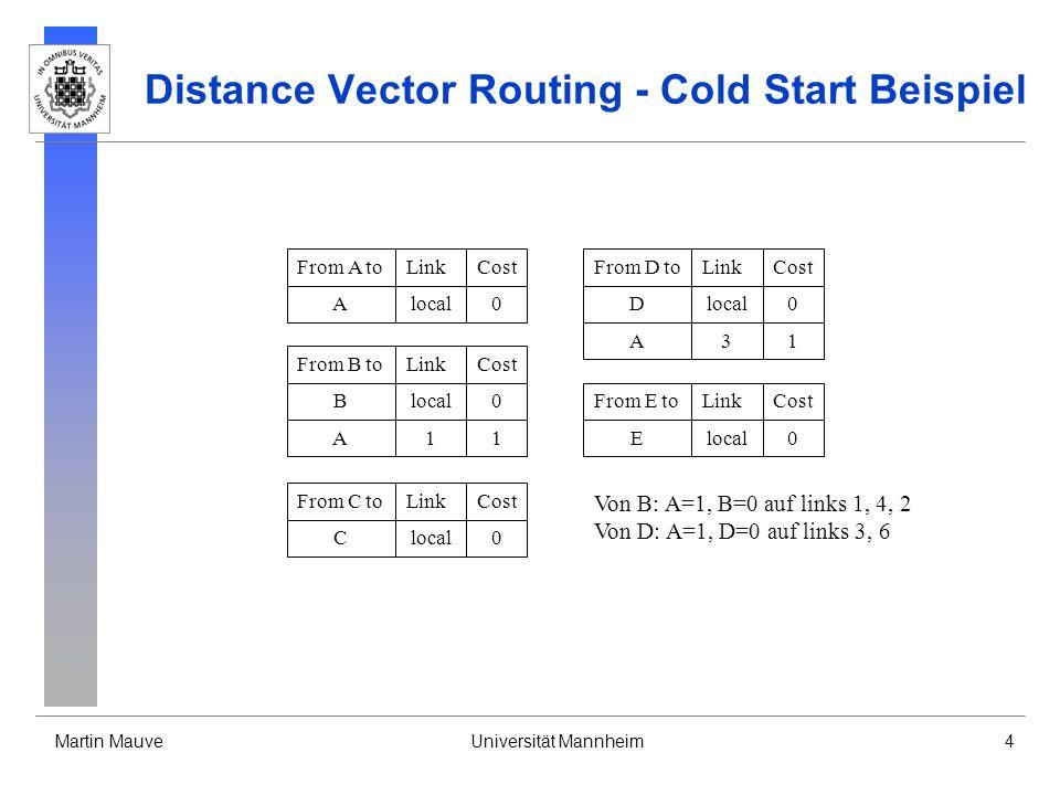 Martin MauveUniversität Mannheim5 Distance Vector Routing - Cold Start Beispiel From A toLinkCost Alocal0 From B toLinkCost Blocal0 From C toLinkCost Clocal0 From D toLinkCost Dlocal0 From E toLinkCost Elocal0 A11 A31 B11 D31 B21 A22 B41 A42 D61 Von A: A=0, B=1, D=1 auf links 1, 3 Von C: A=2, B=1, C=0 auf links 2, 5 Von E: A=2, B=1, D=1, E= 0 auf links 4, 5, 6