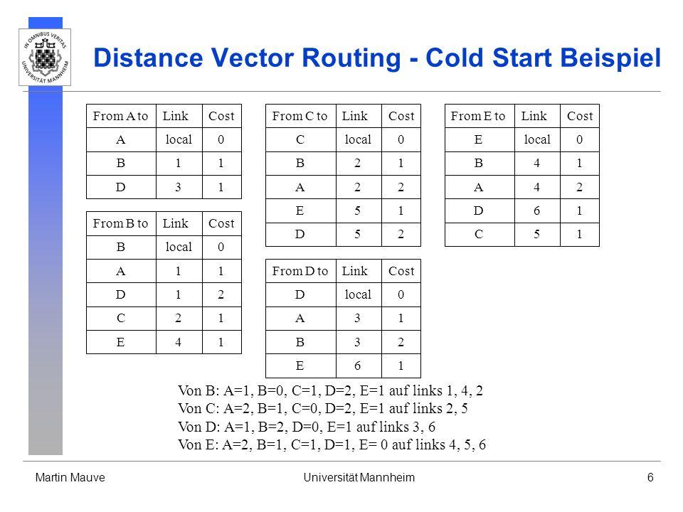 Martin MauveUniversität Mannheim17 Distance Vector Routing - Split Horizon A DE CB 3 XXXX 4 2 5 From D toLinkCost Dlocal0 A31 B6inf E6 From A toLinkCost Alocal0 B33 D31 C33 E32C6inf Auch wenn nun einer der von A periodisch versandten Distanzvektoren bei D ankommt, bevor D den neuen Vektor an A schickt kommt es zu keinem Problem: Von A: A=0, B=inf, C=inf, D=inf, E=inf auf Link 3 (poisonous reverse)
