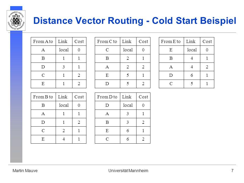 Martin MauveUniversität Mannheim8 Distance Vector Routing - Link Ausfall fällt ein Link aus, dann: werden alle Einträge, die über diesen Link geroutet wurden, auf Entfernung unendlich gesetzt und, da sich die Routing Tabelle geändert hat, der neue Distanzvektor auf alle Links geschickt erhält man auf einem Link, über den ein Ziel in der eigenen Routingtabelle geroutet wurde, eine Distanz zu diesem Ziel, der größer ist als bisher, dann muß die Routingtabelle entsprechend aktualisiert werden