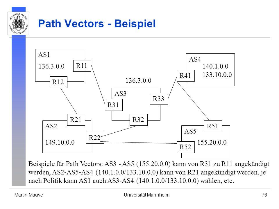 Martin MauveUniversität Mannheim76 Path Vectors - Beispiel AS1 R11 AS2 AS5 AS4 AS3 R51 R41 R33 R31 R21 R12 R52 R22 R32 Beispiele für Path Vectors: AS3