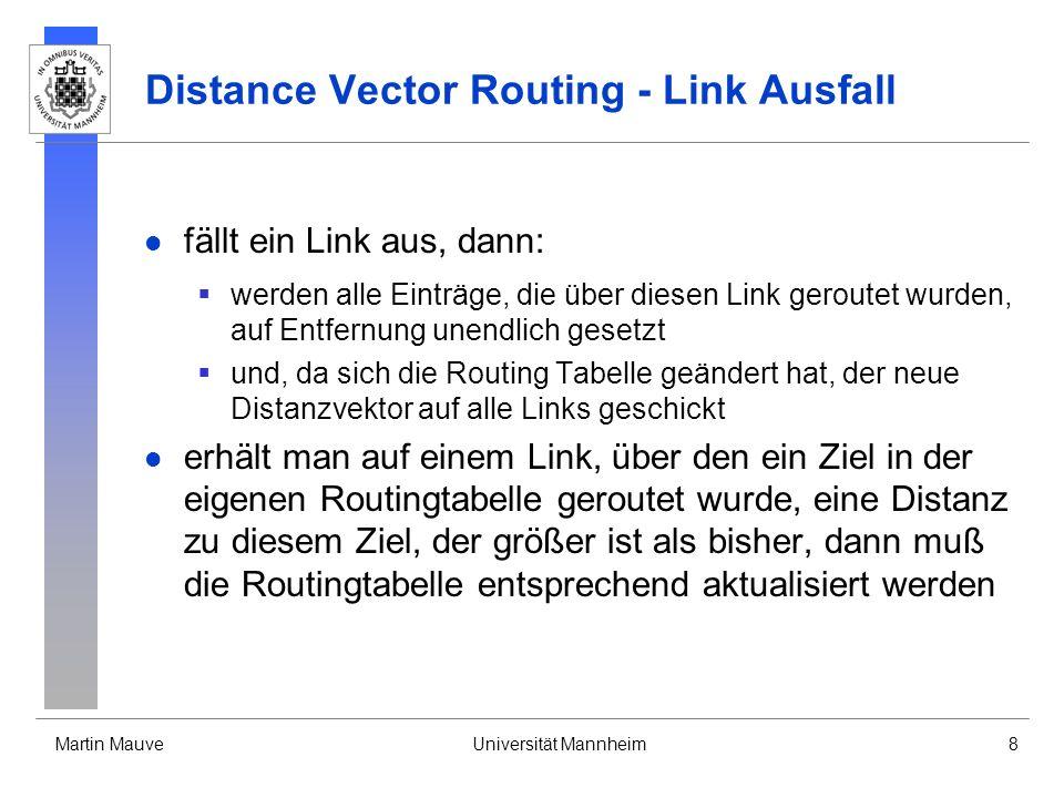Martin MauveUniversität Mannheim9 Distance Vektor Routing - Link Ausfall Beispiel From B toLinkCost Blocal0 A1inf D1 C21 E41 From D toLinkCost Dlocal0 A31 B32 E61 From C toLinkCost Clocal0 B21 A22 E51 D52 From A toLinkCost Alocal0 B1inf D31 From E toLinkCost Elocal0 B41 A42 D61 C51 C1inf E1 C62 A DE CB 3 6 XXXX 4 2 5 Von A: A=0, B=inf, C=inf, D=1, E=inf auf Link 3 Von B: A=inf, B=0, C=1, D=inf, E=1 auf Links 2, 4
