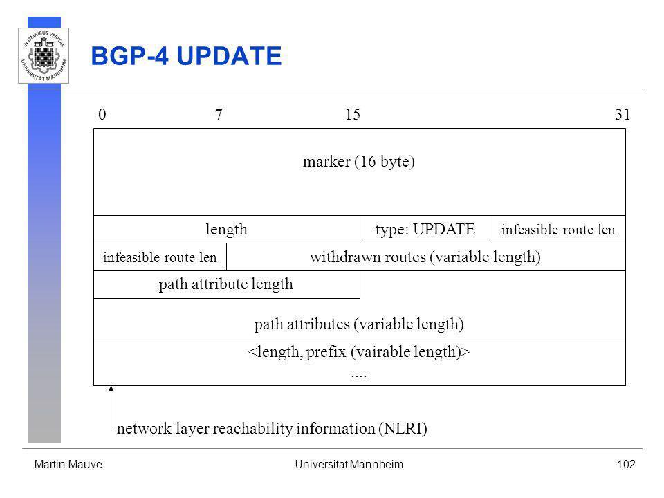 Martin MauveUniversität Mannheim102 BGP-4 UPDATE path attributes (variable length) 0 7 1531 lengthtype: UPDATE marker (16 byte) path attribute length.