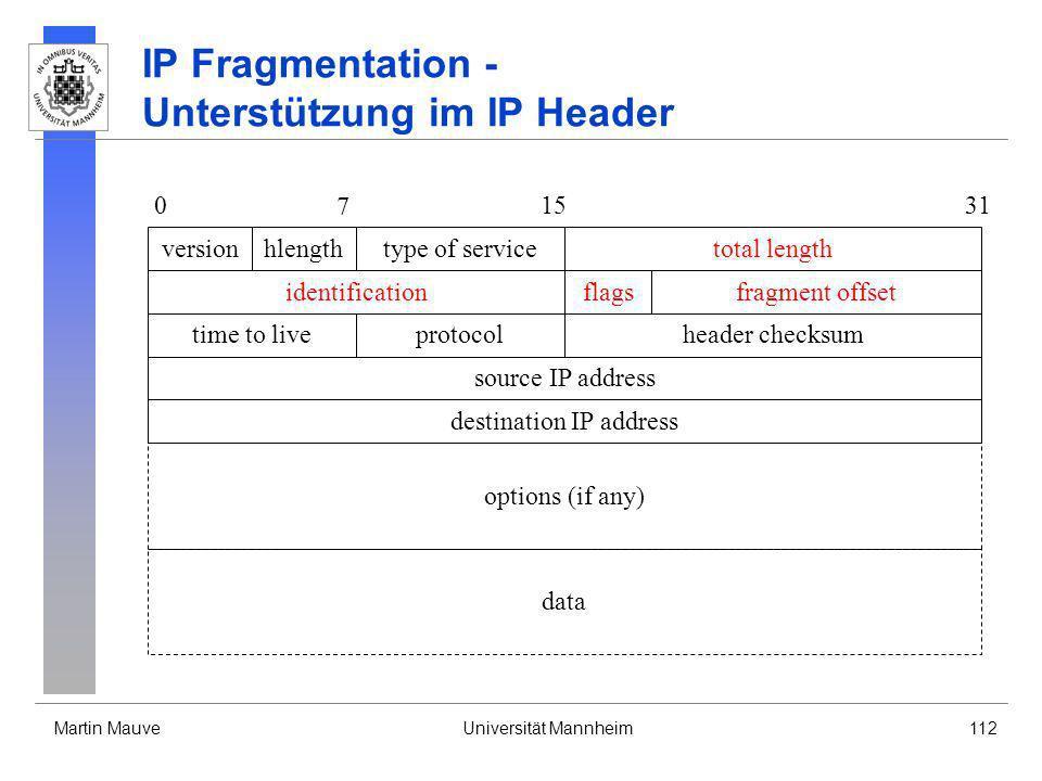 Martin MauveUniversität Mannheim112 IP Fragmentation - Unterstützung im IP Header identification time to live source IP address versiontotal lengthtyp