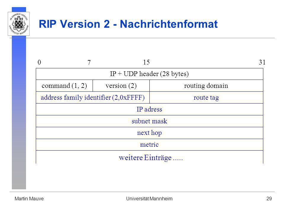 Martin MauveUniversität Mannheim29 RIP Version 2 - Nachrichtenformat IP + UDP header (28 bytes) 0 7 1531 command (1, 2)routing domainversion (2) IP ad