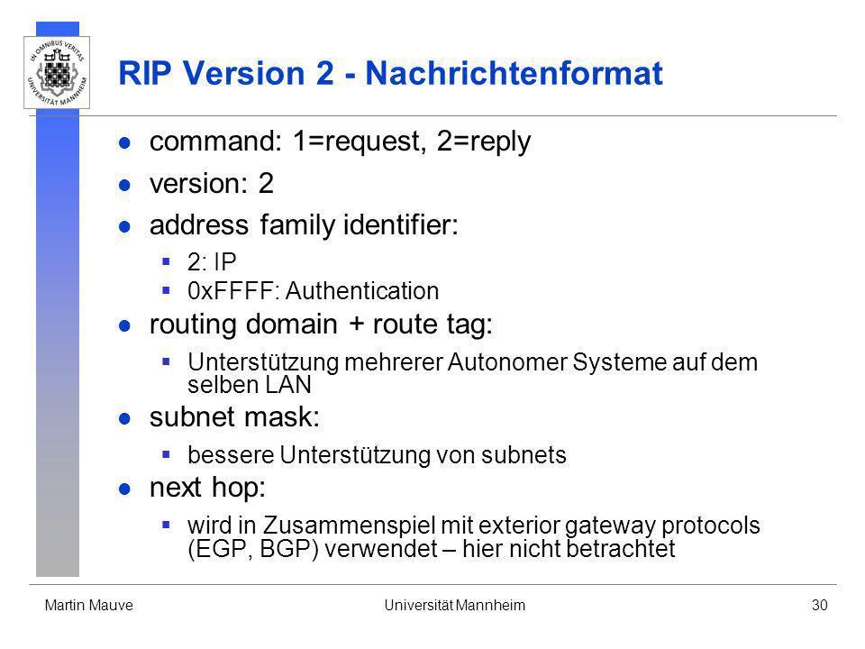 Martin MauveUniversität Mannheim30 RIP Version 2 - Nachrichtenformat command: 1=request, 2=reply version: 2 address family identifier: 2: IP 0xFFFF: A