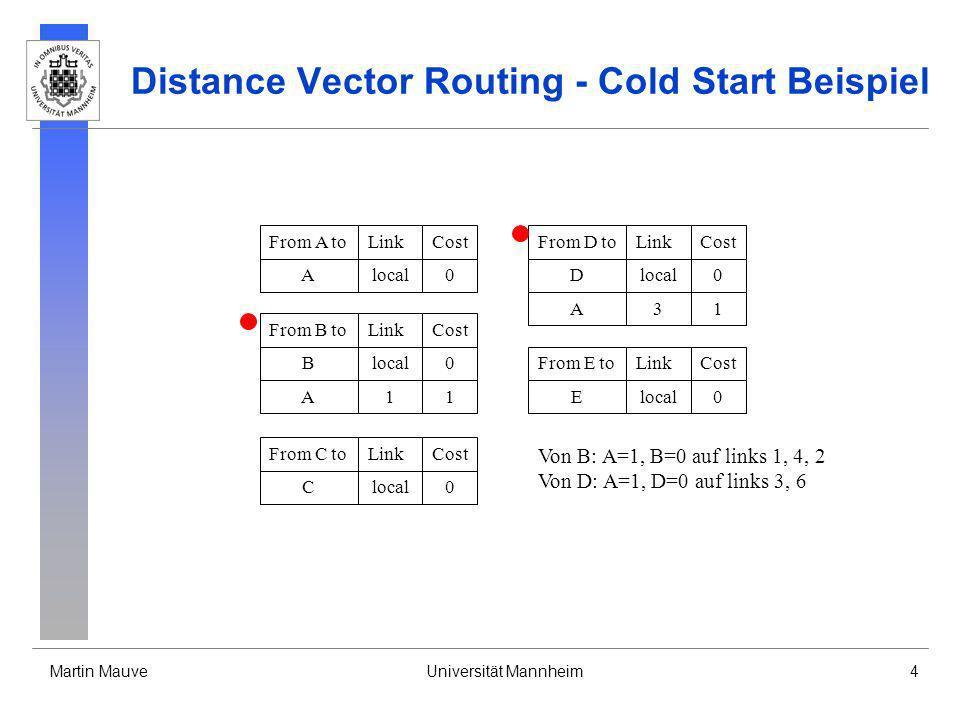 Martin MauveUniversität Mannheim4 Distance Vector Routing - Cold Start Beispiel From A toLinkCost Alocal0 From B toLinkCost Blocal0 From C toLinkCost