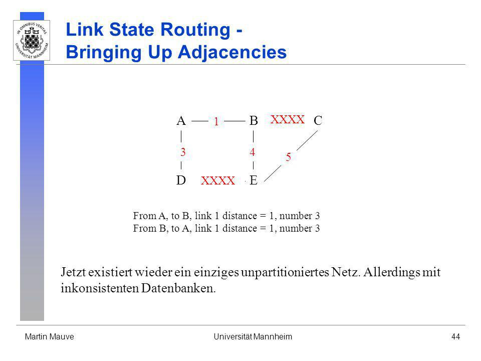 Martin MauveUniversität Mannheim44 Link State Routing - Bringing Up Adjacencies A DE CB 3 XXXX 4 5 From A, to B, link 1 distance = 1, number 3 From B,