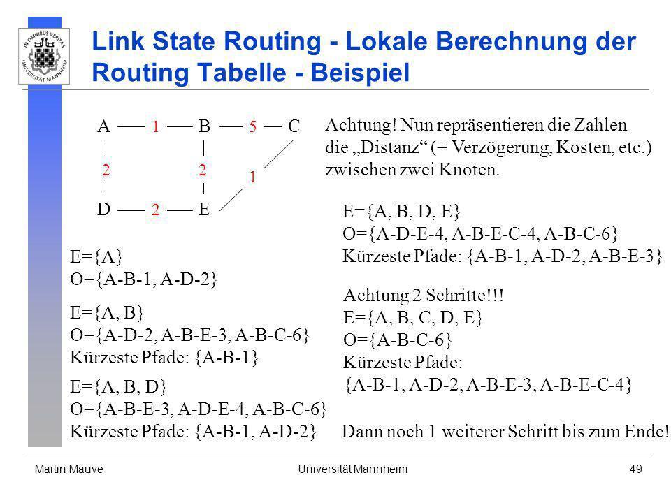 Martin MauveUniversität Mannheim49 Link State Routing - Lokale Berechnung der Routing Tabelle - Beispiel A DE CB 2 2 1 2 5 1 Achtung! Nun repräsentier