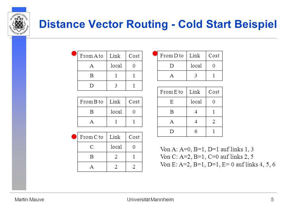 Martin MauveUniversität Mannheim96 BGP-4 Generelle Funktionsweise zunächst wird zwischen zwei Routern auf TCP Ebene eine Verbindung hergestellt dann erfolgt ein Nachrichtenaustausch um eine BGP Verbindung herzustellen (OPEN + KEEPALIVE) dann werden die kompletten BGP Routing-Tabellen als Pfad Vektoren ausgetauscht (UPDATE) anschließend werden nur noch die Veränderungen an dieser Tabelle dem jeweiligen Partner mitgeteilt - es erfolgt kein weiterer Austausch der vollständigen Tabelle (UPDATE) periodisch wird geprüft of der Kommunikationspartner noch da ist (KEEPALIVE)