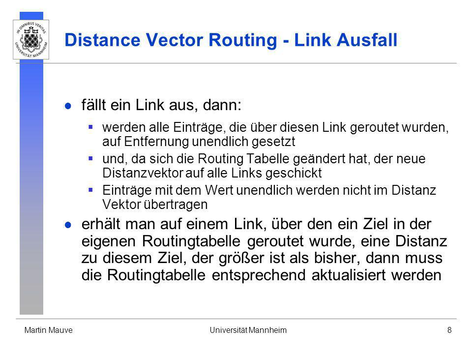 Martin MauveUniversität Mannheim29 RIP Version 2 - Nachrichtenformat IP + UDP header (28 bytes) 0 7 1531 command (1, 2)routing domainversion (2) IP adress route tagaddress family identifier (2,0xFFFF) subnet mask metric next hop weitere Einträge.....