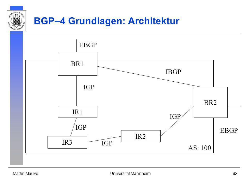Martin MauveUniversität Mannheim82 BGP–4 Grundlagen: Architektur AS: 100 IR1 IR2 BR1 BR2 IR3 EBGP IBGP EBGP IGP